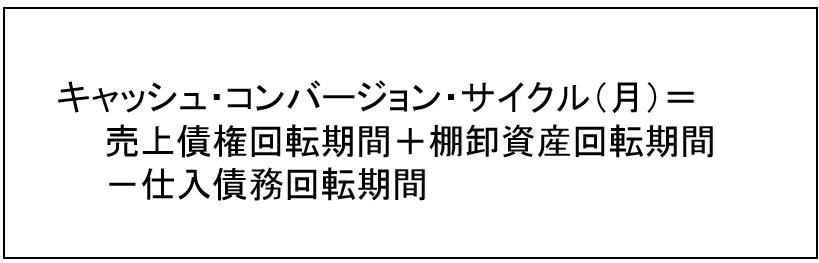 キャッシュ・コンバージョン・サイクル