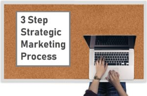 マーケティング戦略立案