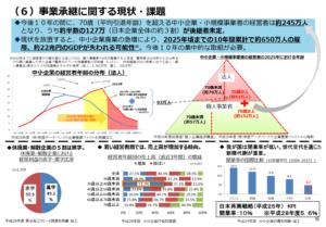 経済産業省資料